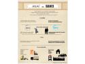 licitatii inverse. executari-silite.com ANAF-versus-Banci