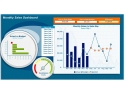 TradeAds Interactive. Tablouri de bord interactive pentru factorii de decizie
