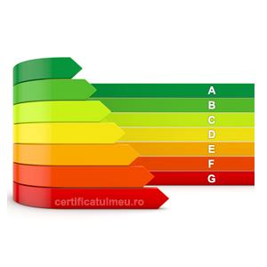 termografie. Certificat energetic