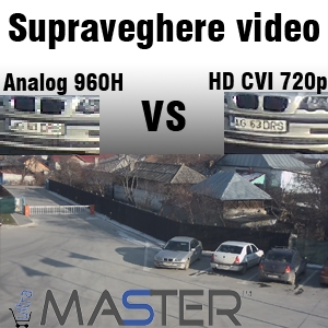 hdtvi. Supraveghere video HD | UltraMaster.ro