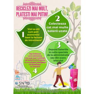 Bucureștenii de la bloc pot plăti mai puțin la întreținere dacă reciclează bateriile uzate!