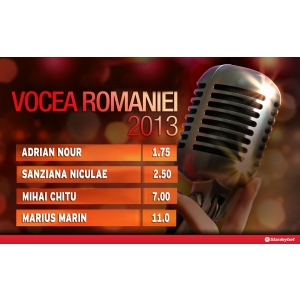 finalist la Vocea Romaniei. VOCEA ROMANIEI | STANLEYBET