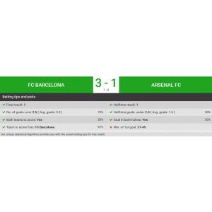 ponturi pariuri azi. SoccerKeep.com - Un algortim unic de ponturi ajută pariorii să câștige la pariuri