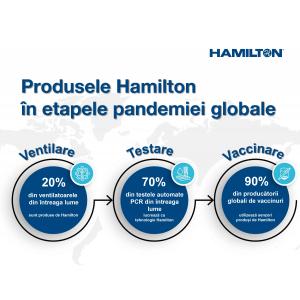 Produsele Hamilton fabricate în România - contibuție semnificativă în lupta mondială împotriva Covid-19
