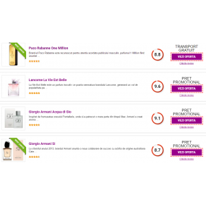 Infoparfum.ro iti arata de unde poti cumpara parfumuri originale la preturi accesibile
