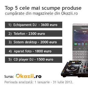 magazine okazii ro. Care sunt cele mai scumpe produse cumpărate din magazinele Okazii.ro?