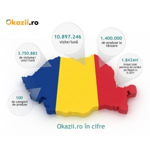 12 ani. Okazii.ro în cifre