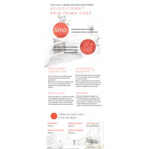 Infografic cheltuieli amenajare baie