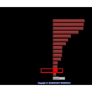 STUDIU MEDNET Marketing Research Center: DE SĂRBĂTORI, ALIMENTELE REPREZINTĂ PRINCIPALA CHELTUIALĂ A ROMÂNILOR
