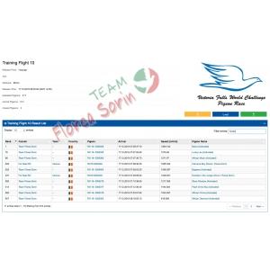 porumbei voiajori. Team Florea Sorin castiga Victoria Falls World Challenge Pigeon Race, cursa One Loft, desfasurata pe continentul African, in Zimbabwe, in imediata apropriere a fluviului Zambezi si a cascadei Victoria