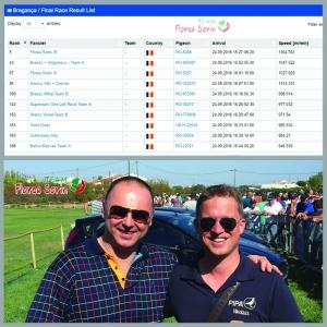 columbodrom. Team Florea Sorin locul 1 pe Romania si locul 5 in clasamentul general in finala Algarve Golden Race 2016