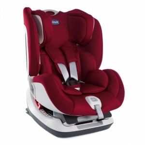 Siguranta nu are pret: investeste in cele mai bune scaune auto pentru copii!