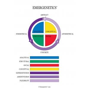 emergenetics. Interact lansează certificarea Emergenetics cu Geil Browning în România