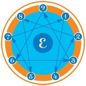 Nicu Enea. Simbol Eneagrama