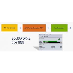 vegra. Beneficiile SolidWorks Costing, produs oferit de Vegra Info!