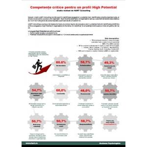 HART Consulting lansează studiul prin care identifică profilul angajatului cu potenţial înalt în organizaţiile din România