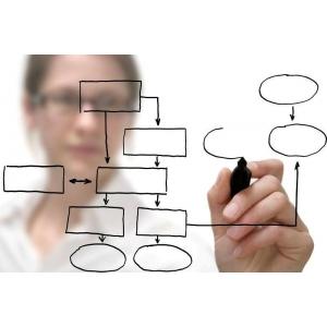 manager de p. CEAFSCE oferta 75 % reducere pentru cursul de Manager de Proiect!