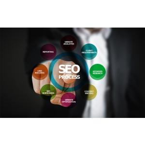 7 metode practice prin care te poti folosi de SEO pentru a-ti promova afacerea la nivelul urmator!