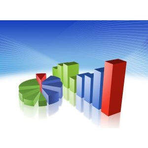 judete. Top 10 judete dupa numarul de licitatii publicate in 2012