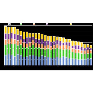 romanii. Raport de tara, DESI, digital index, Comisia Europeana, Uniunea Europeana, Romania, competente digitale, angajati, forta de munca, Internet, banda larga, conexiune, viteza, e-guvernare, e-commerce, administratie publicam angajatori, companii, digital native, ignoranta digitala, ECDL, ECDL ROMANIA