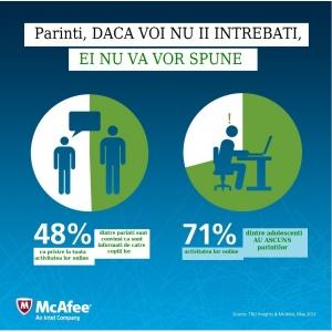 Daca nu ai ochi la spate, atunci ai nevoie de McAfee Safe Eyes pentru a sti ce face copilul tau in mediul online.