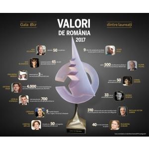 Laureaţii galei de excelenţă Valori de România 2017