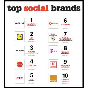 Top Social Brands top 10 branduri