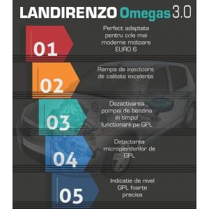 Instalatiile GPL EVO 12 si Omegas 3.0 de la  Landi Renzo sunt disponibile in Romania