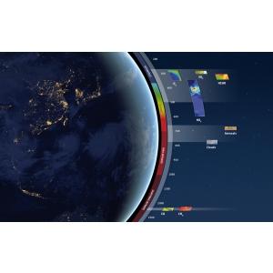 Atos va conduce un program de procesare a datelor Agenției Spațiale Europene
