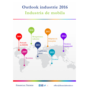 industria aviatica. Afla acum mai multe: http://financialtrends.ro/outlook-industrie-2016/