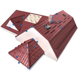 Alege BDM Roof System pentru a cumpara accesorii  tigla metalica pentru a oferii casei tale un acoperis sanatos