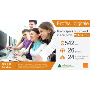 Educație pentru orientare profesională  disponibilă pentru 700 de liceeni, prin modulul Profesii digitale