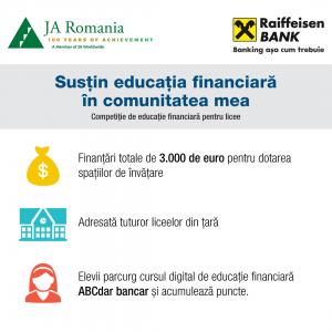 """Junior Achievement (JA) România și Raiffeisen Bank organizează a doua ediție a competiției """"Susțin educația financiară în comunitatea mea"""""""