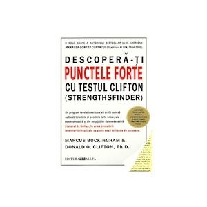 Test StrengthsFinder. Workshop Descoperă-ți Punctele Forte cu ajutorul Testului Clifton StrengthsFinder®