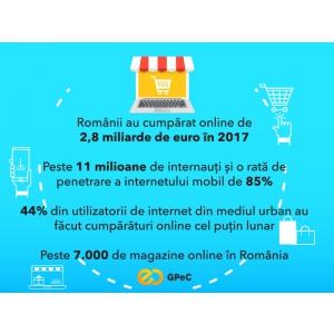 Raportul pieței de e-commerce 2017: Românii au cumpărat online în valoare de 2,8 miliarde de euro