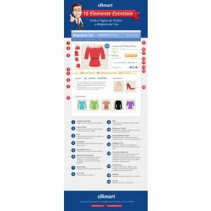 produs. infografic pagina produs