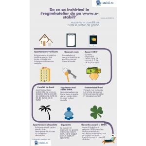 e-stabil. infografic regim hotelier avantaje
