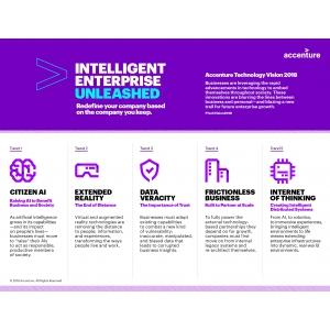 Raport Accenture - Technology Vision 2018: evoluția rapidă a tehnologiei sprijină dezvoltarea de companii inteligente, dar necesită o schimbare fundamentală la nivel de management