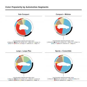 Albul si negrul - cele mai populare nuanțe pentru autoturismele europene în 2016, conform raportului BASF