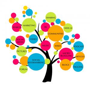 ajuta. Cat de mult ne ajuta promovarea online in startul unei afaceri?