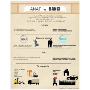 executari silite. executari-silite.com ANAF-versus-Banci