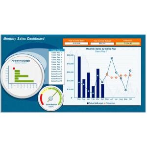 Tablouri de bord interactive pentru factorii de decizie